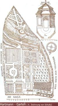Hartmann-Garten