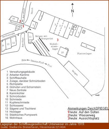 Lageplan der Schiffbaugesellschaft Unterweser aus dem Jahre 1919